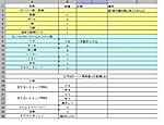 List2